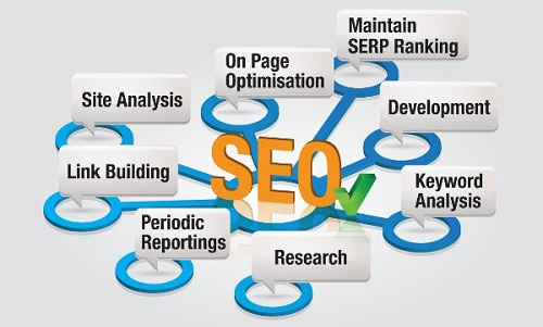 Why Link building is Important? Ways to do it!